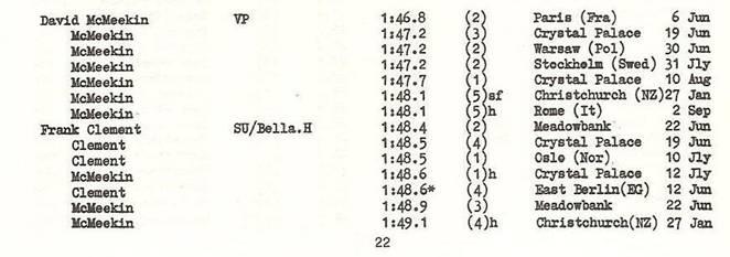 1974 times