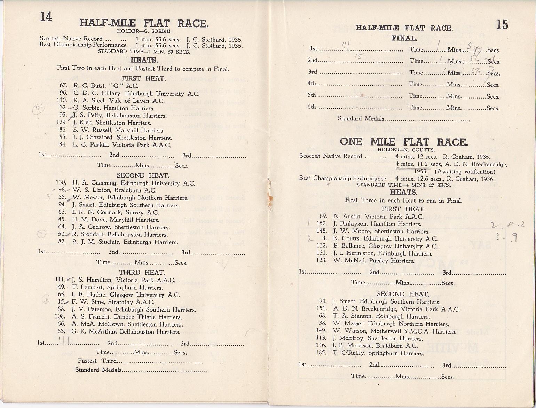1953 SAAA half mile